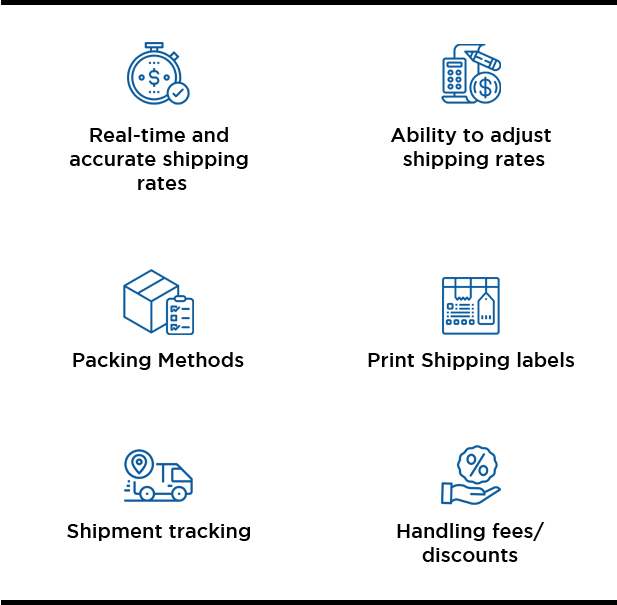 WooCommerce Shipping Pro for USPS - 1
