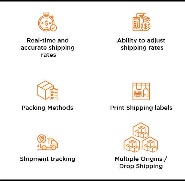WooCommerce Shipping Pro for UPS - 1